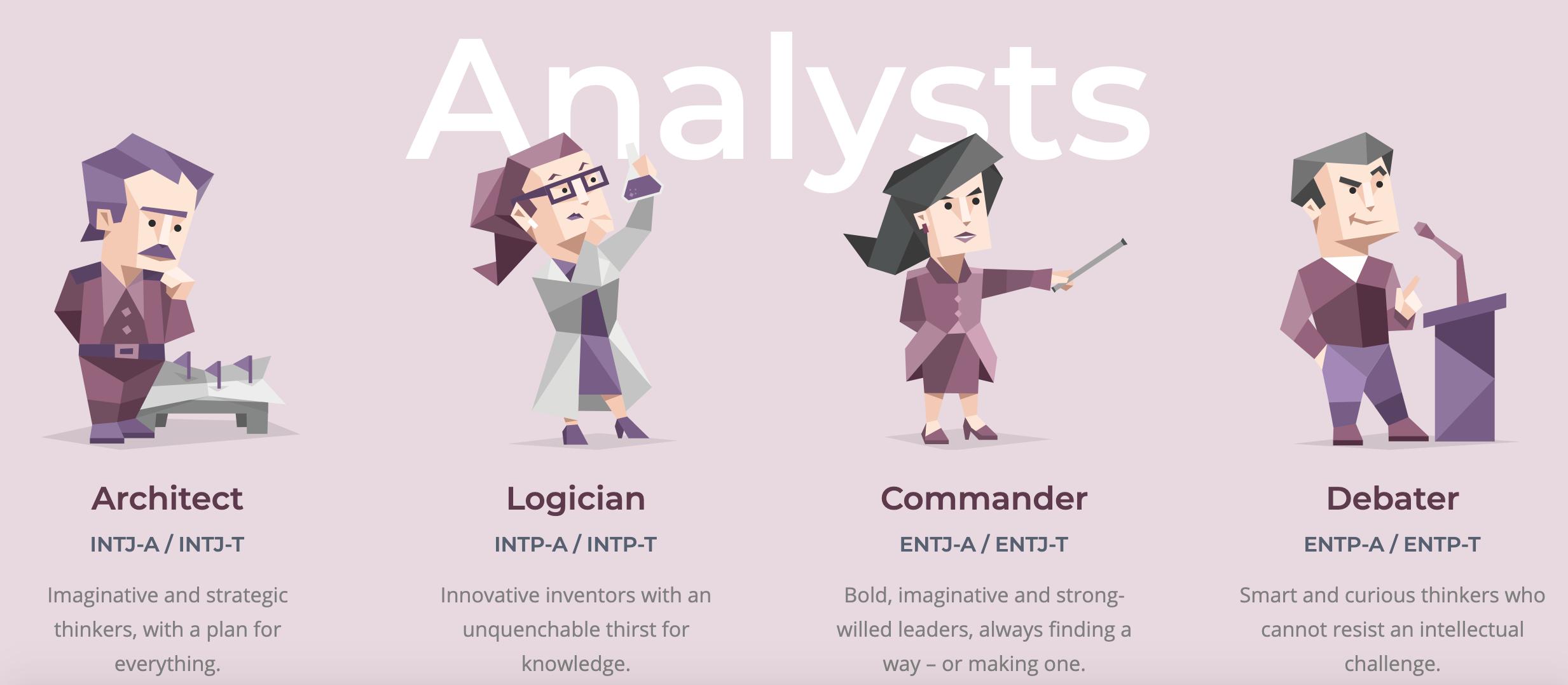 wbi-blog-myerbriggs-analysts.png