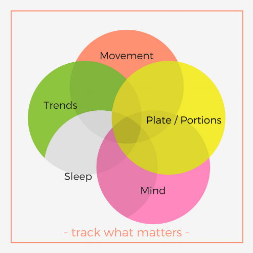 track what matters.png