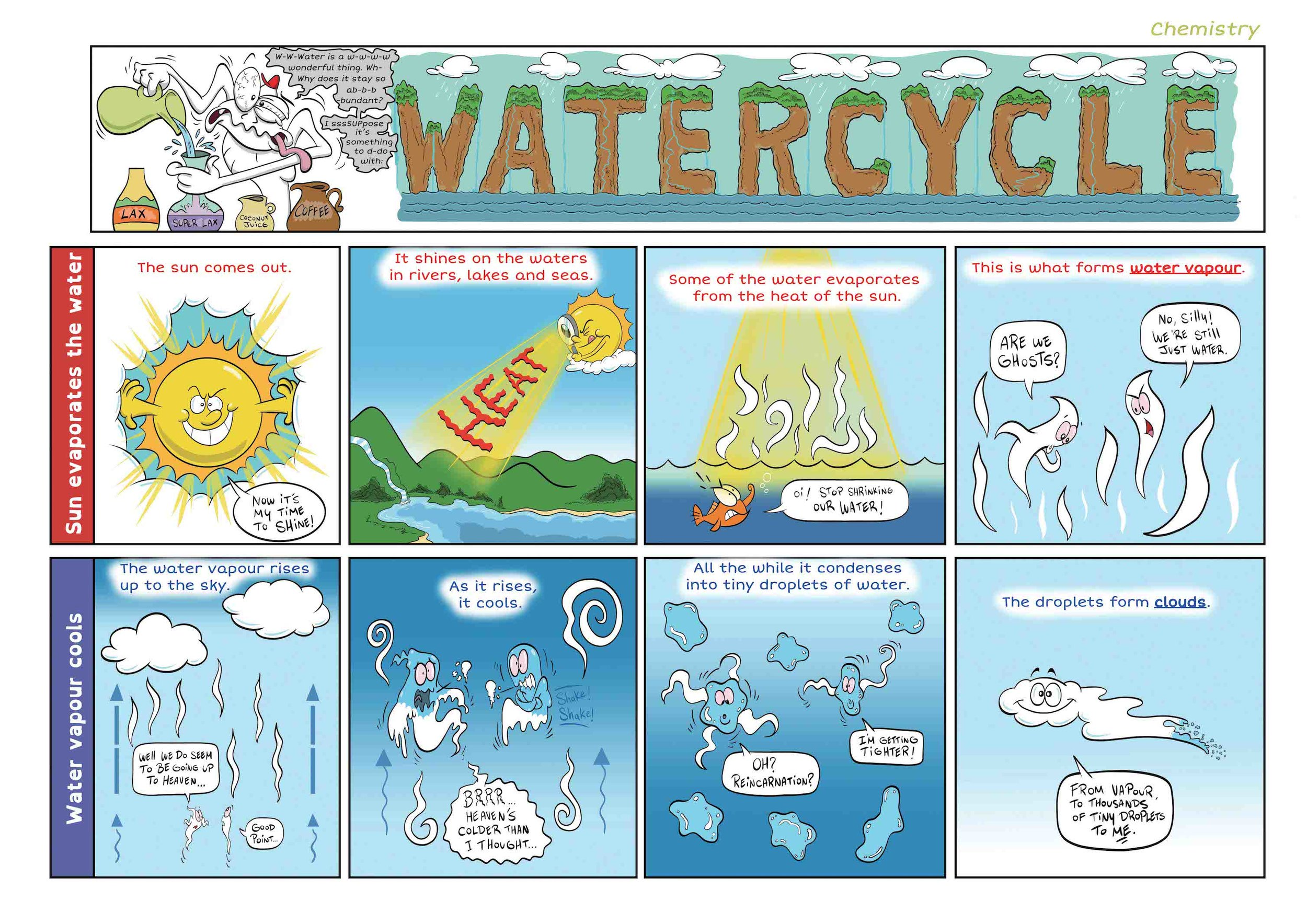 Water Cycle Page 1.jpg