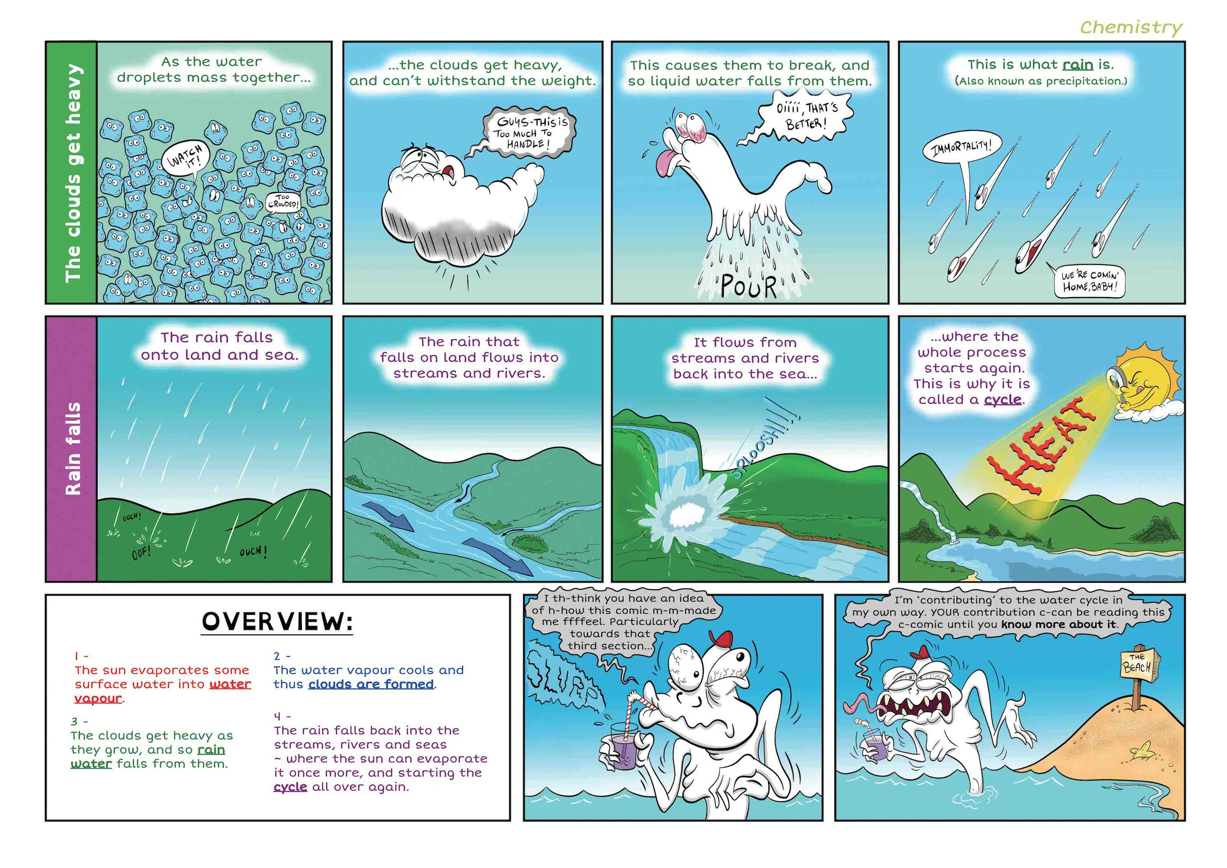 Water Cycle Page 2.jpg