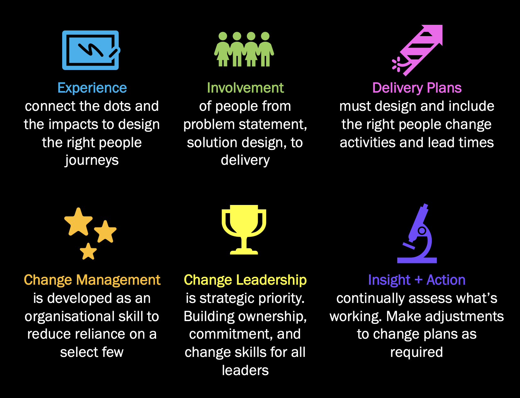 Our 6 change principles