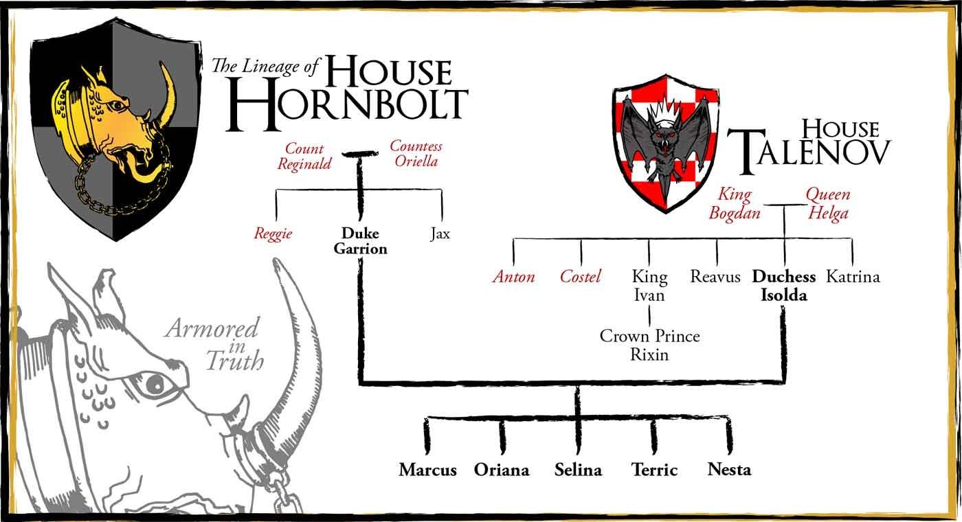 HornboltFamilyTreeSmall.jpg
