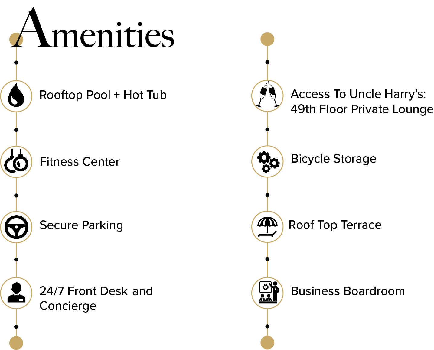 One Rincon Hill Amenities | Condo Weekly