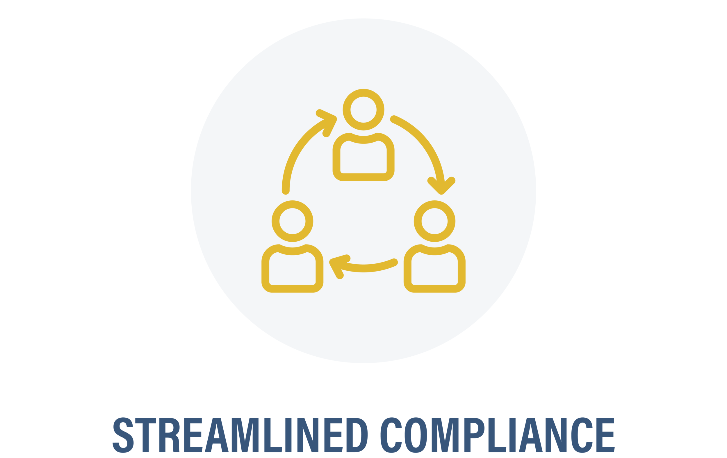 One solution for all your compliance controls and company-wide initiatives. -