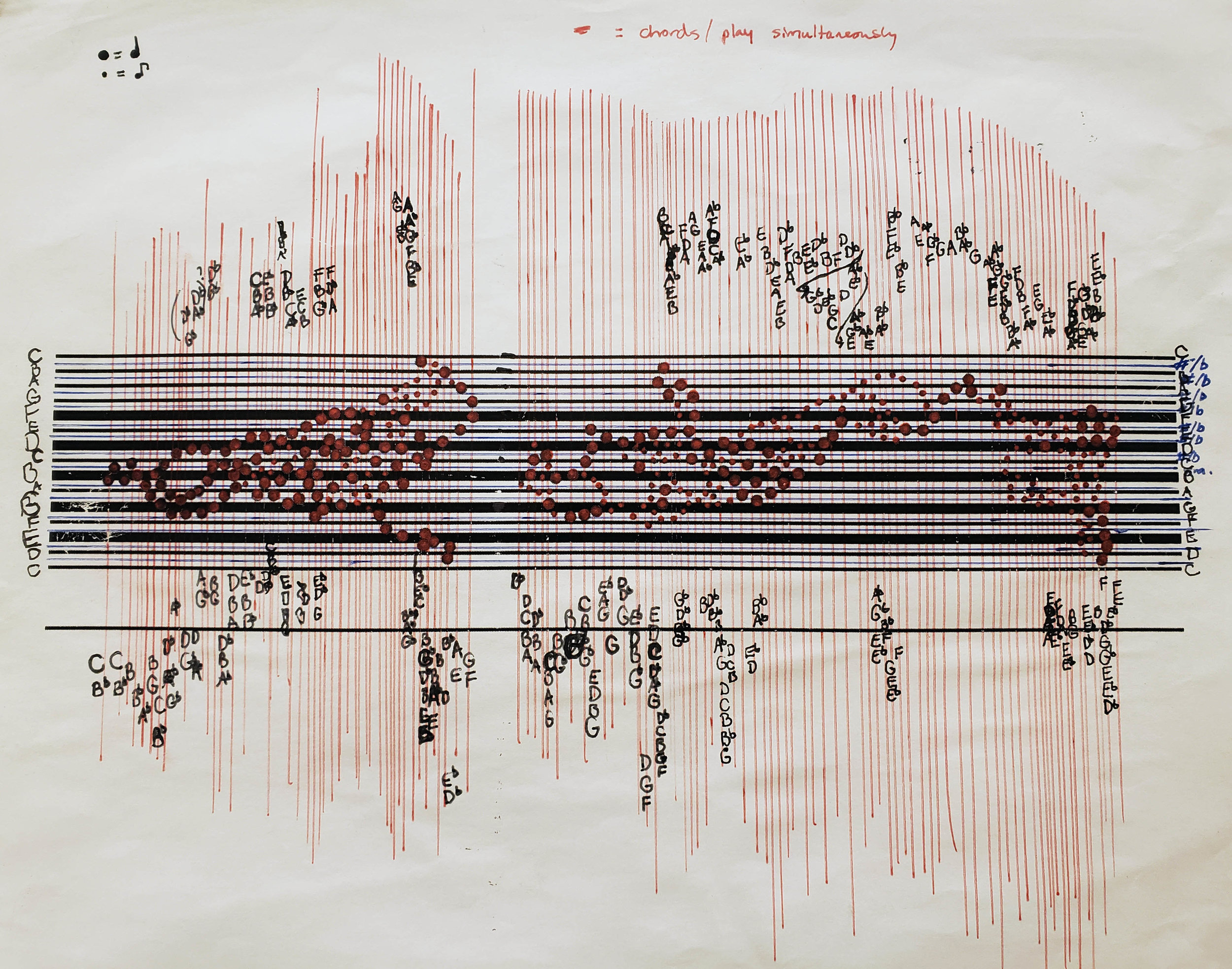 Image of Erin's drawing being placed into her music notation matrix.