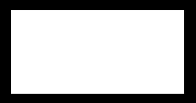 HIFF2018-OS-YearWhite.png