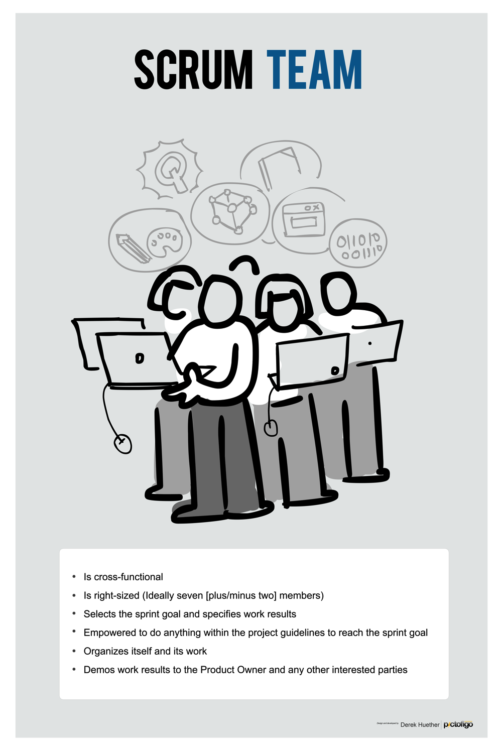 Scrum Team - What are the attributes of a Scrum Team? Perfect for dressing up any wall, or instantly creating a theme for a room. Images look great on this high-quality poster.Available in 11