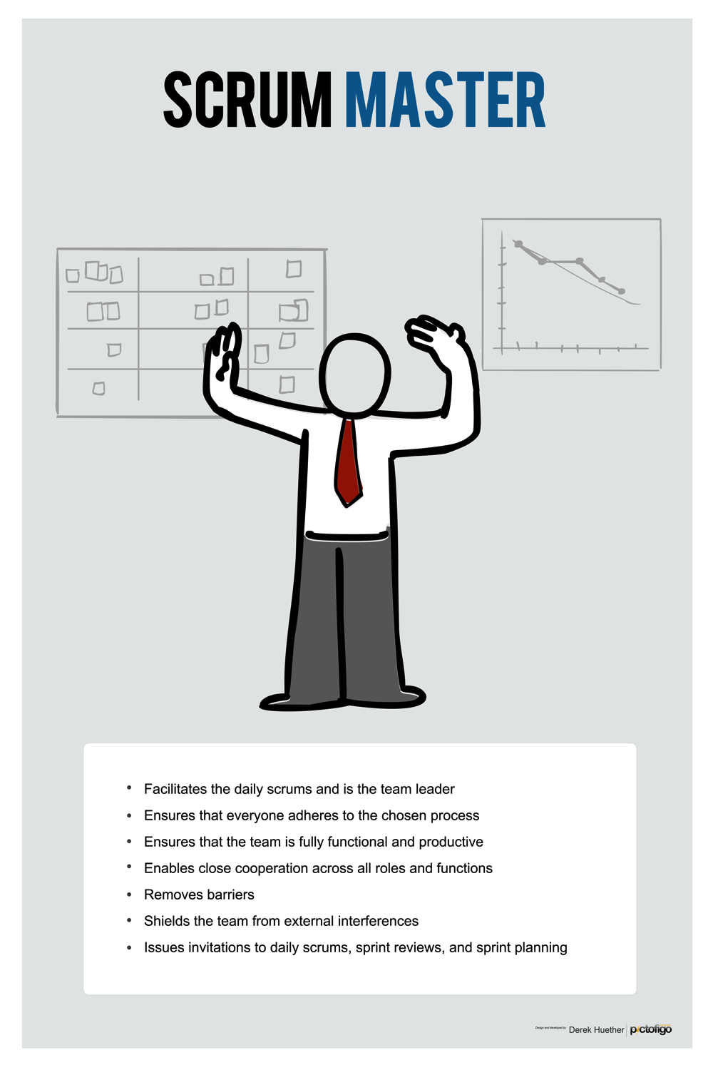 Male ScrumMaster - What are the attributes of a ScrumMaster? Perfect for dressing up any wall, or instantly creating a theme for a room. Images look great on this high-quality poster.Available in 11