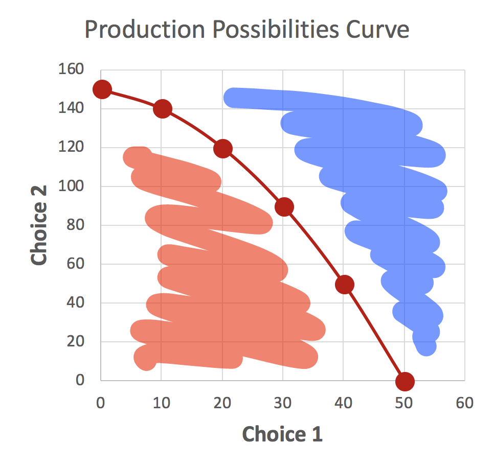 production-possibilities-curve.png