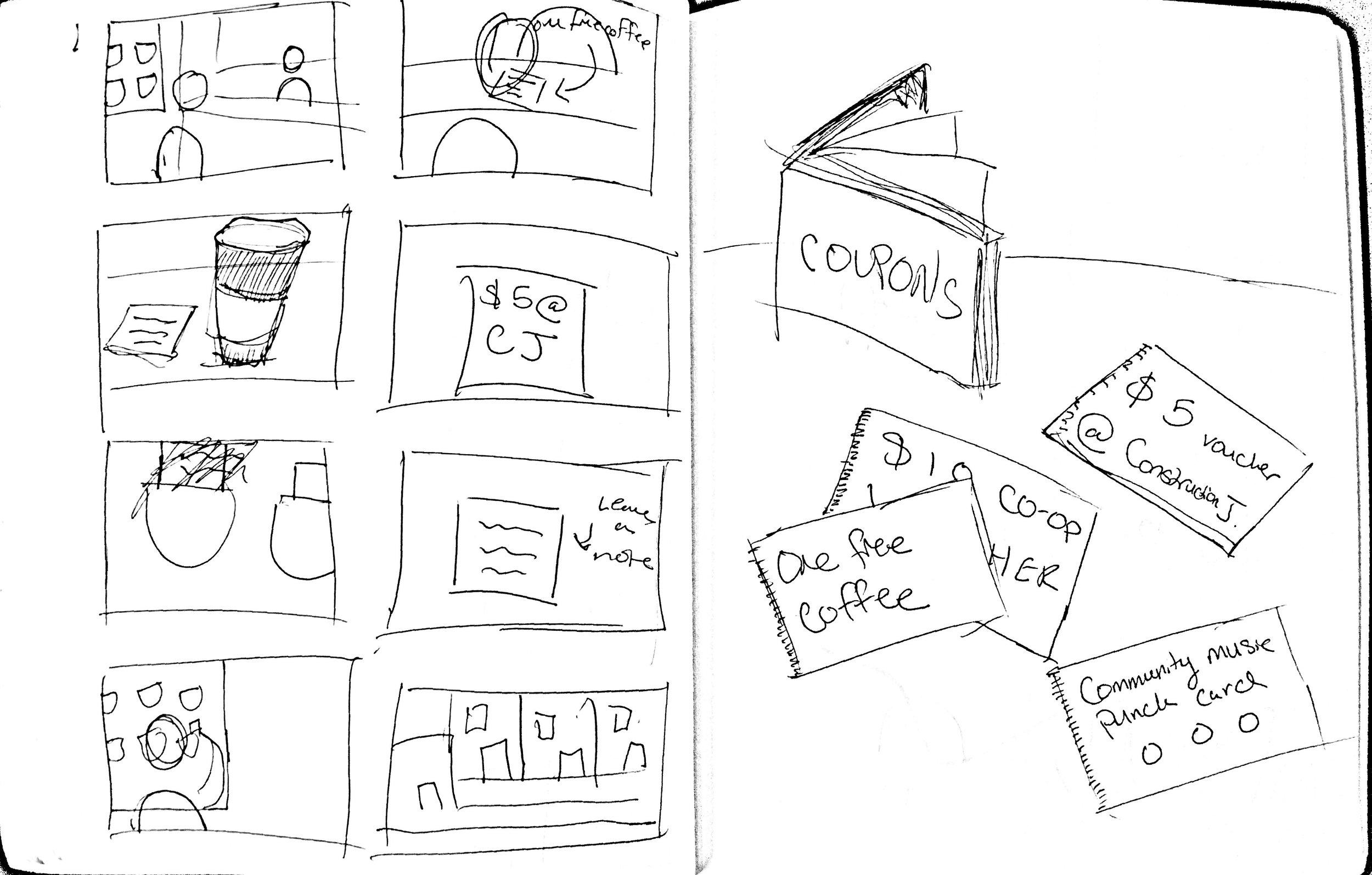 Coupon book storyboard