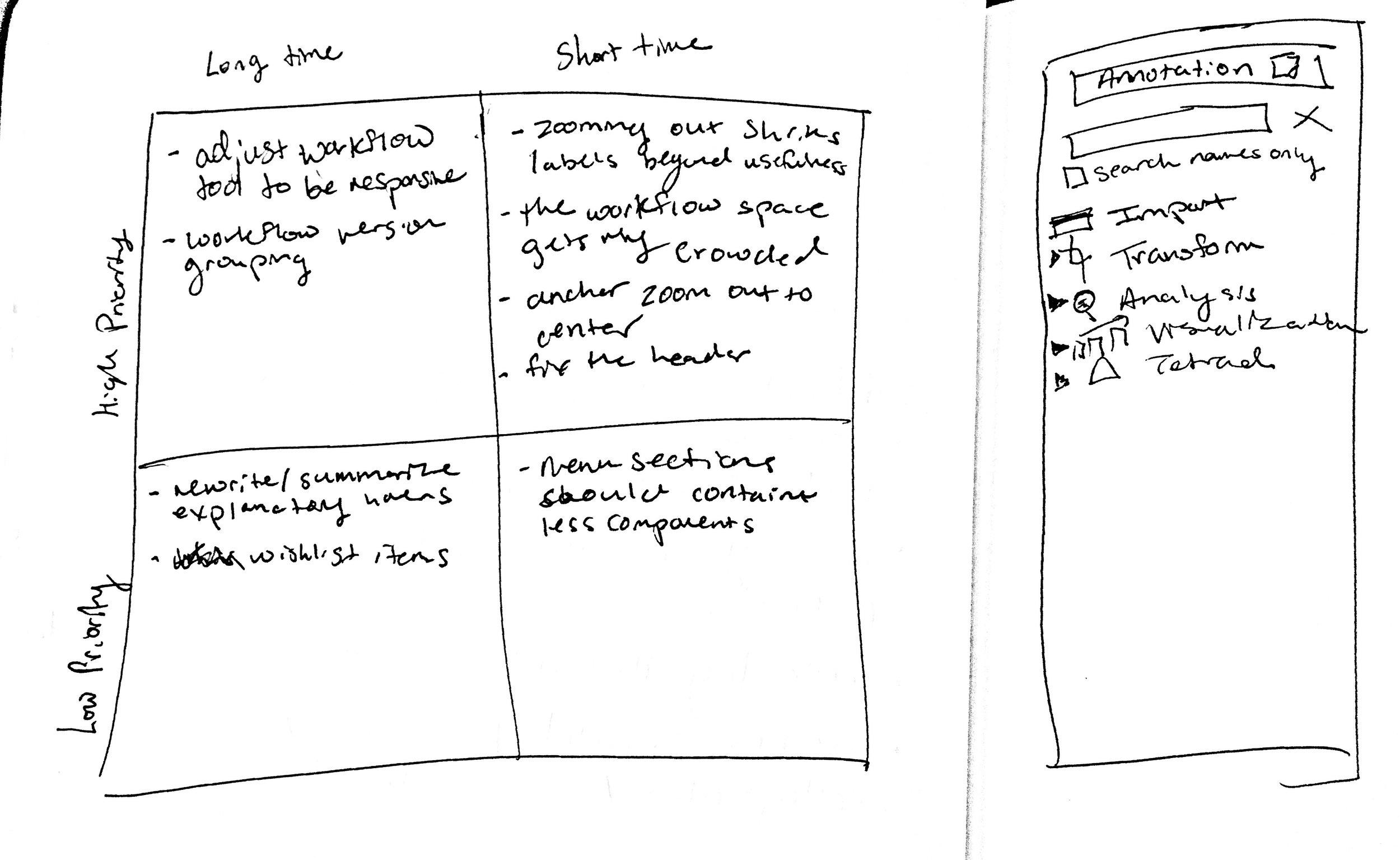 Brainstorming fixes