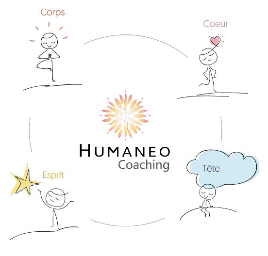 logo_Humaneo_coaching 2.png