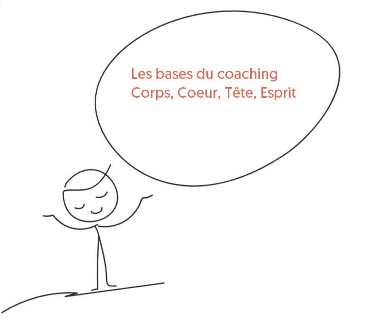 Formation les bases du coaching (2 jours) -