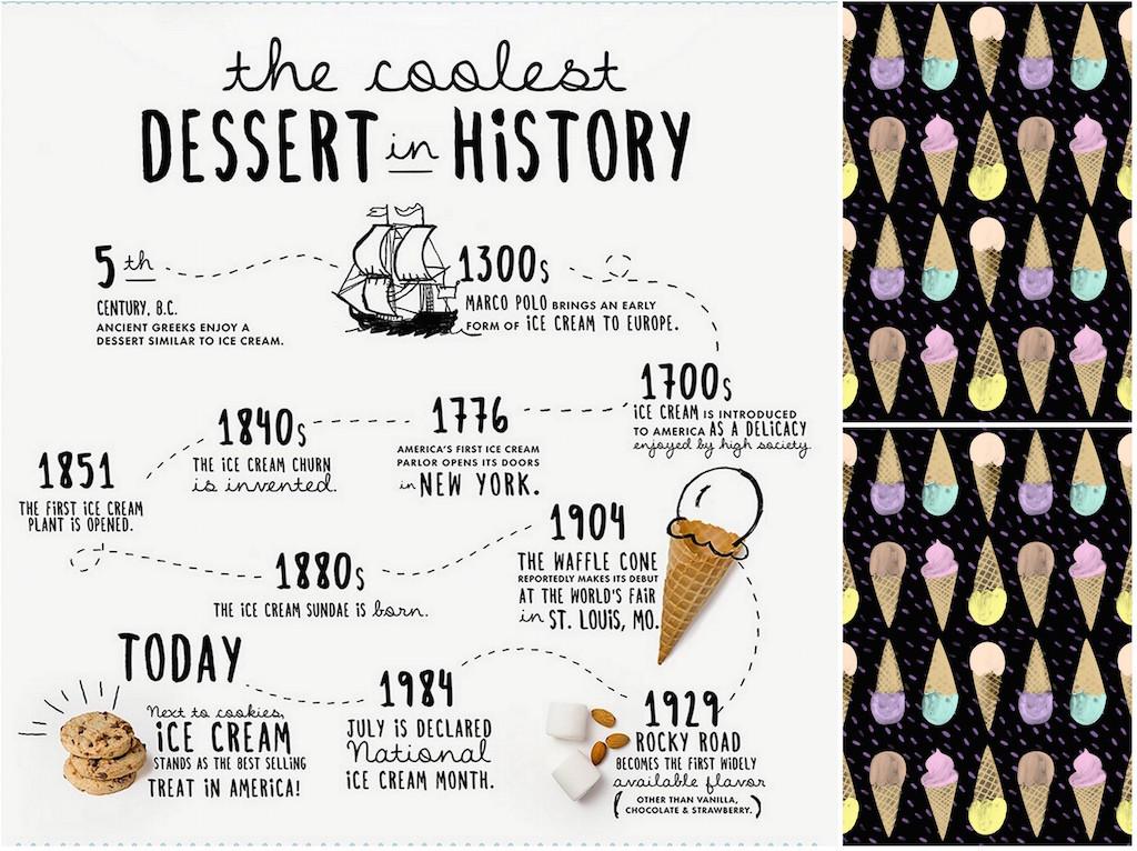The History of Ice Cream | Cassia & Co.