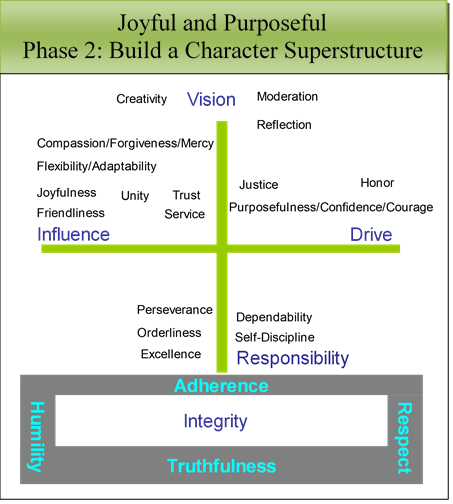 Character House Superstructure.png