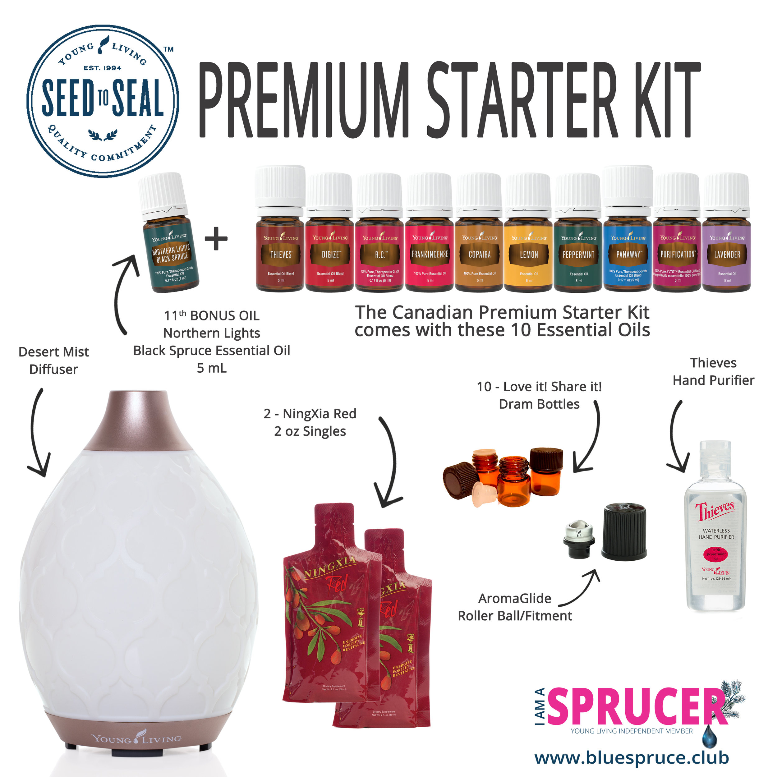 Oils and Desert mist Premium Starter Kit.jpg