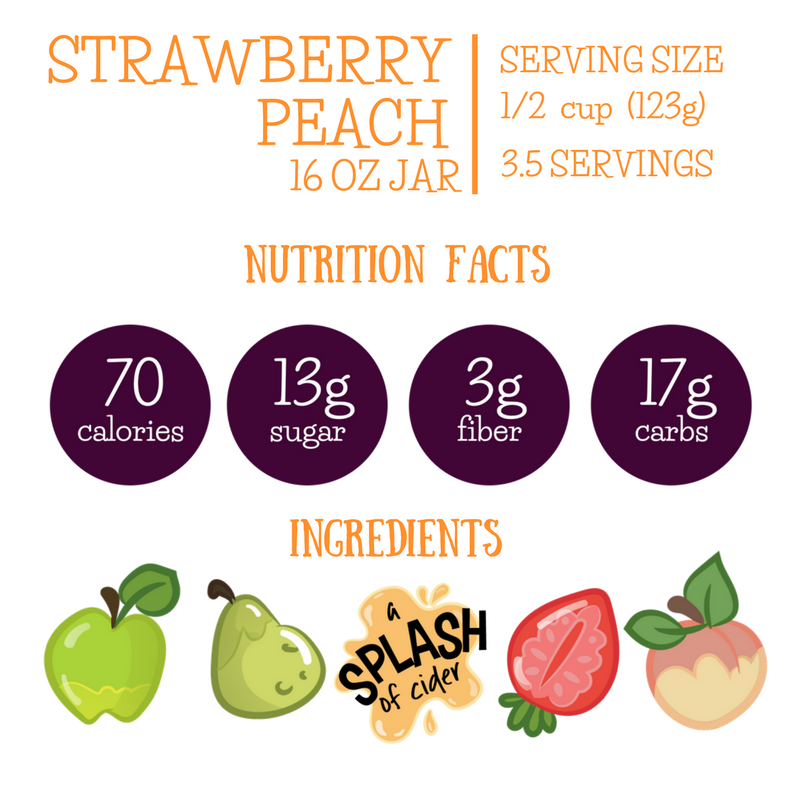 Strawberry Peach Jar Facts.png