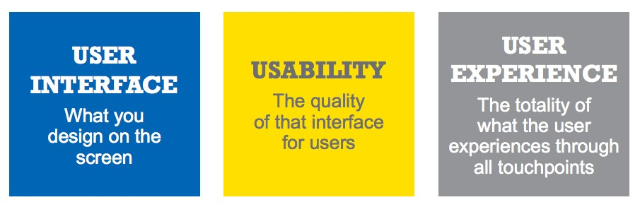 strategy-driven-marketing-website-development-user-interface-usability.jpg