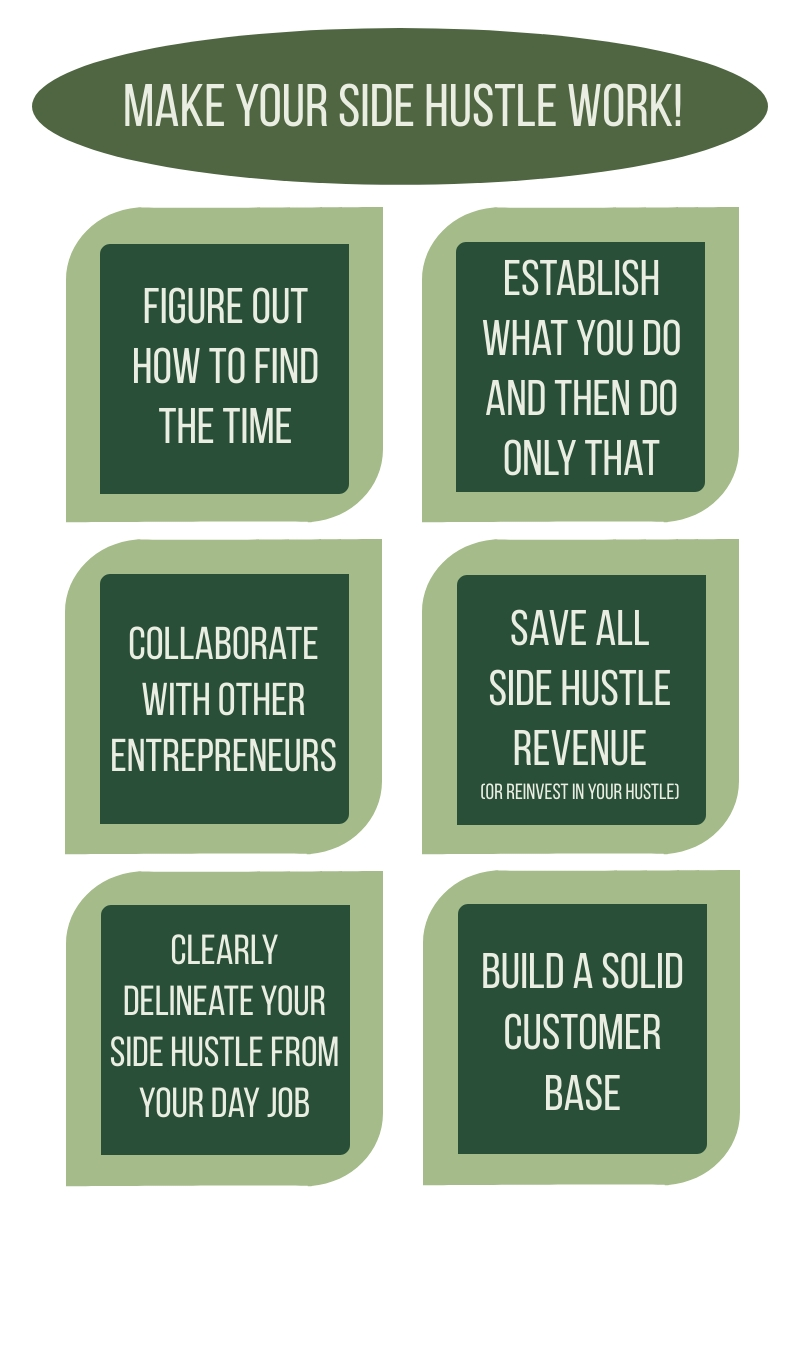 Infographic with six tips for turning a side hustle into your main job: figure out how to find the time, establish what you do then do only that, collaborate with other entrepreneurs, save all side hustle revenue, clearly delineate your side hustle from your day job, and build a solid customer base.