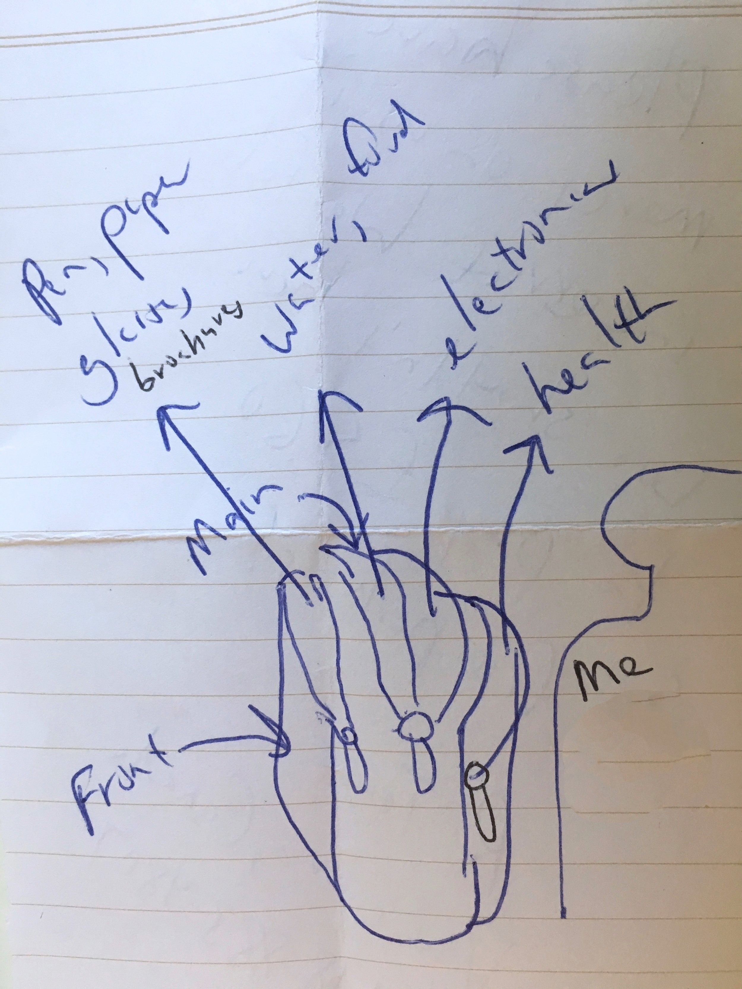 2. Man-purse layout.jpg