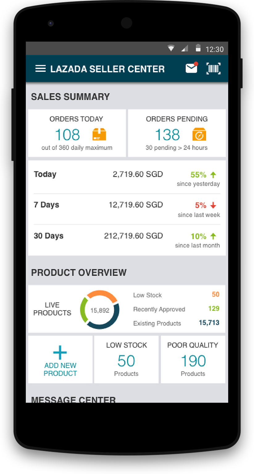 VIEW SALES DATA   Sellers can quickly grasp sales performance and perform routine actions.