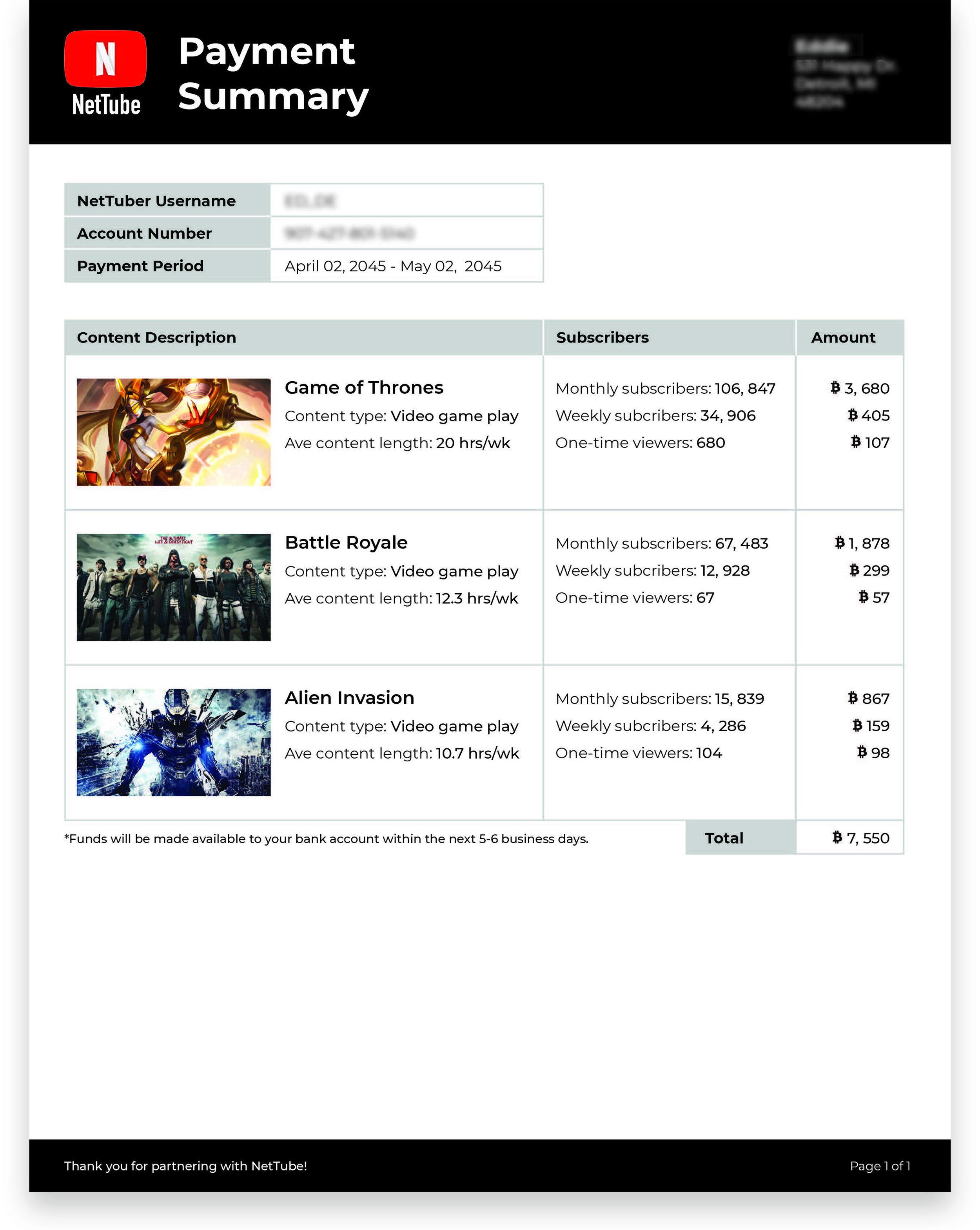 View Eddie's Earnings from NetTube