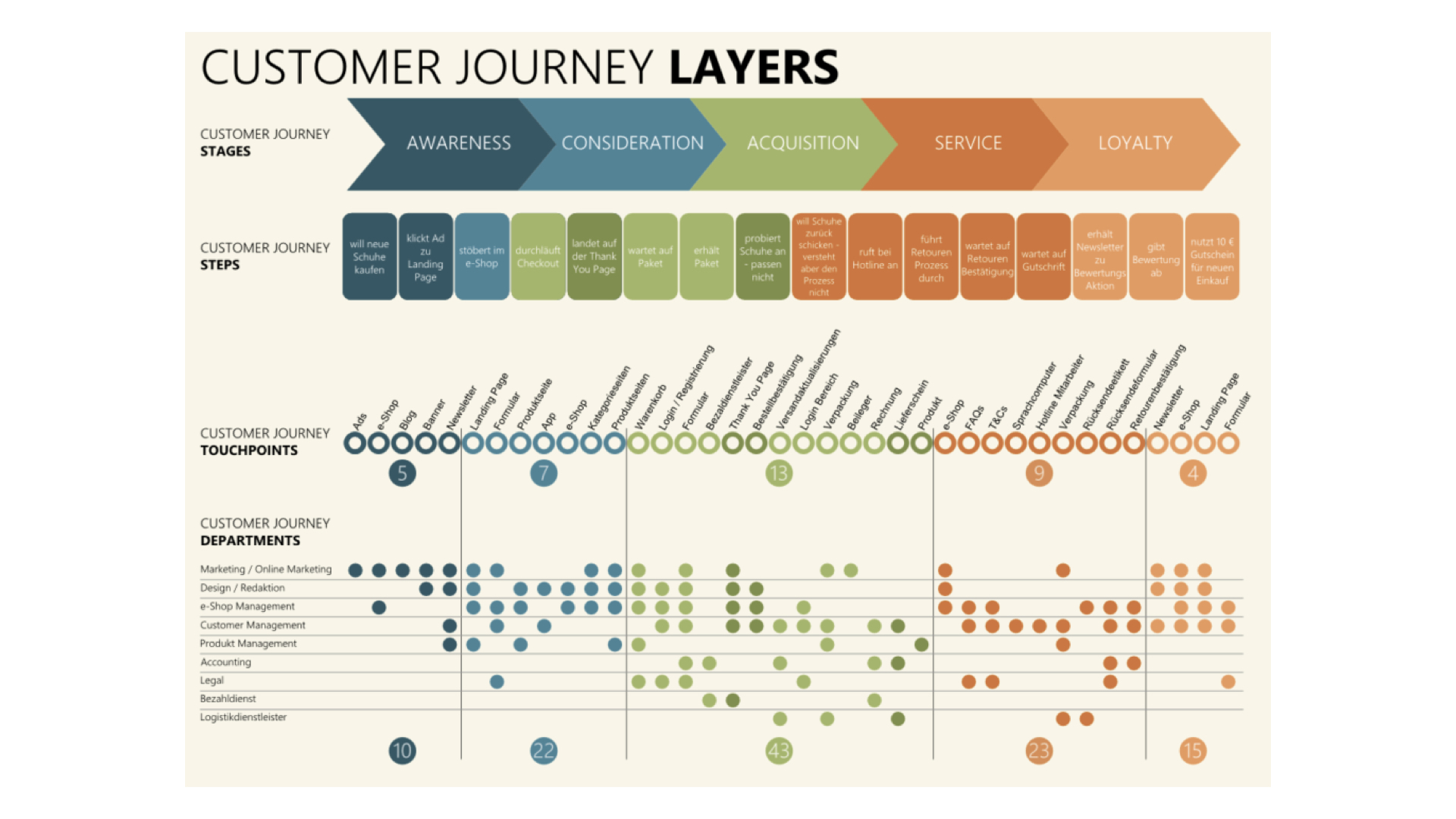 Customer Journey Examples - stacy kessler.003.jpeg