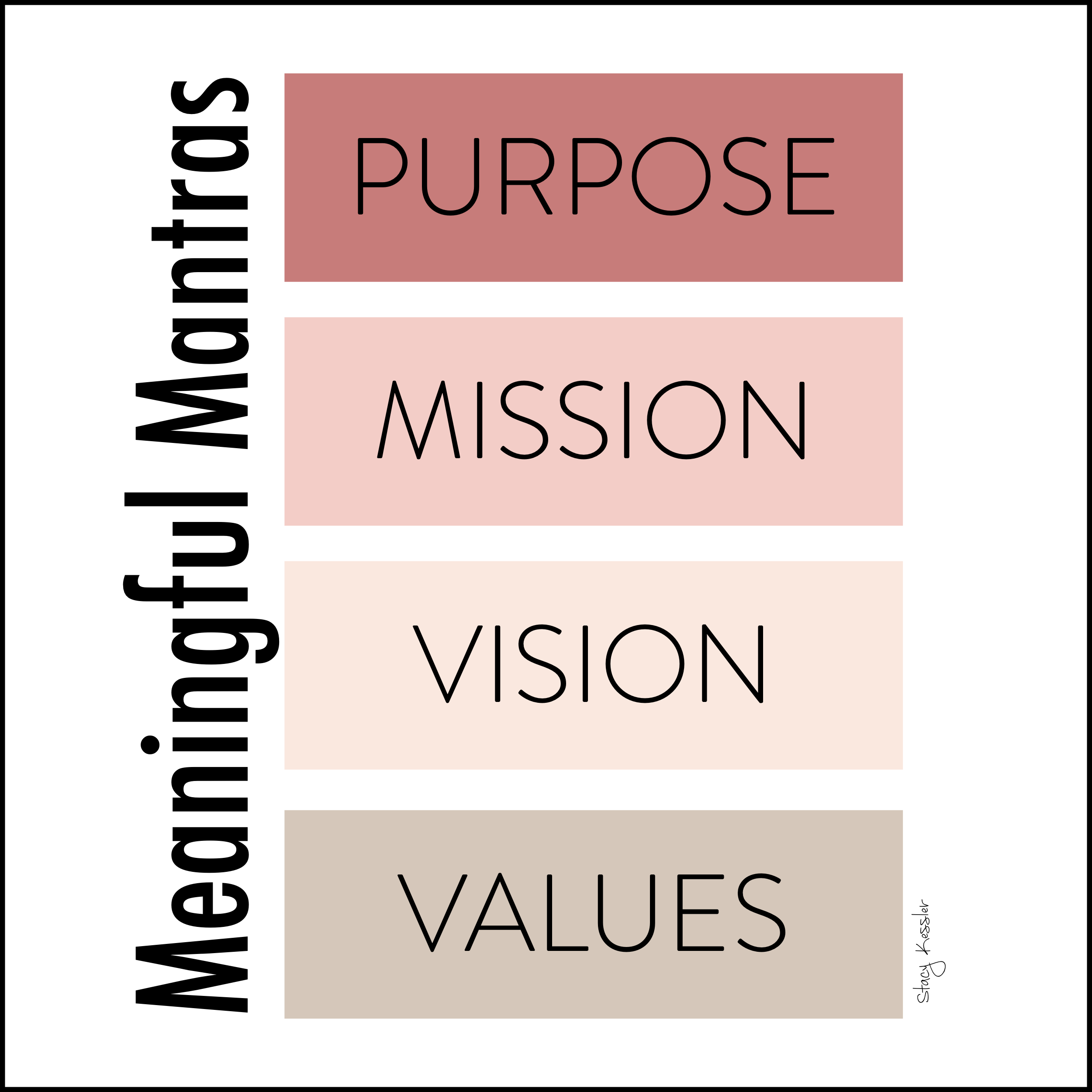 Meaningful Mantras - Mission purpose vision values - Foundational Five - Stacy Kessler.003.png