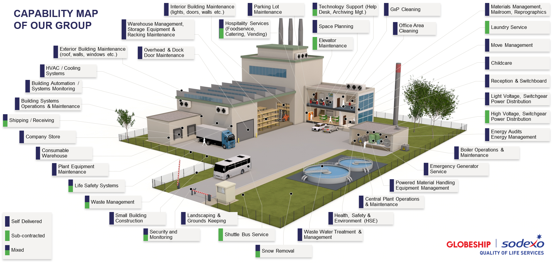 GSS18_Asset_Types_Manufacturing_EN_001.png