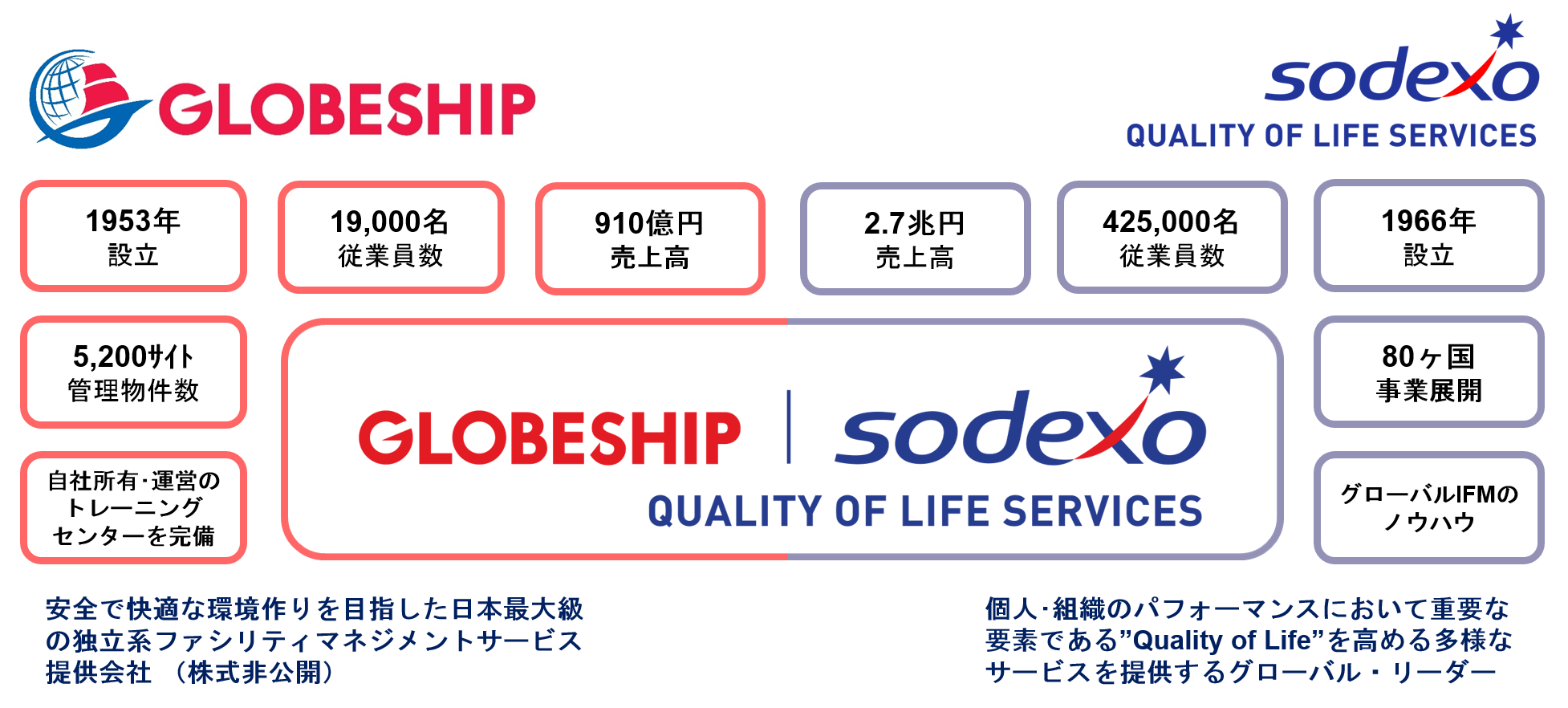 GSS18_Globeship_and_Sodexo_JP_001.png