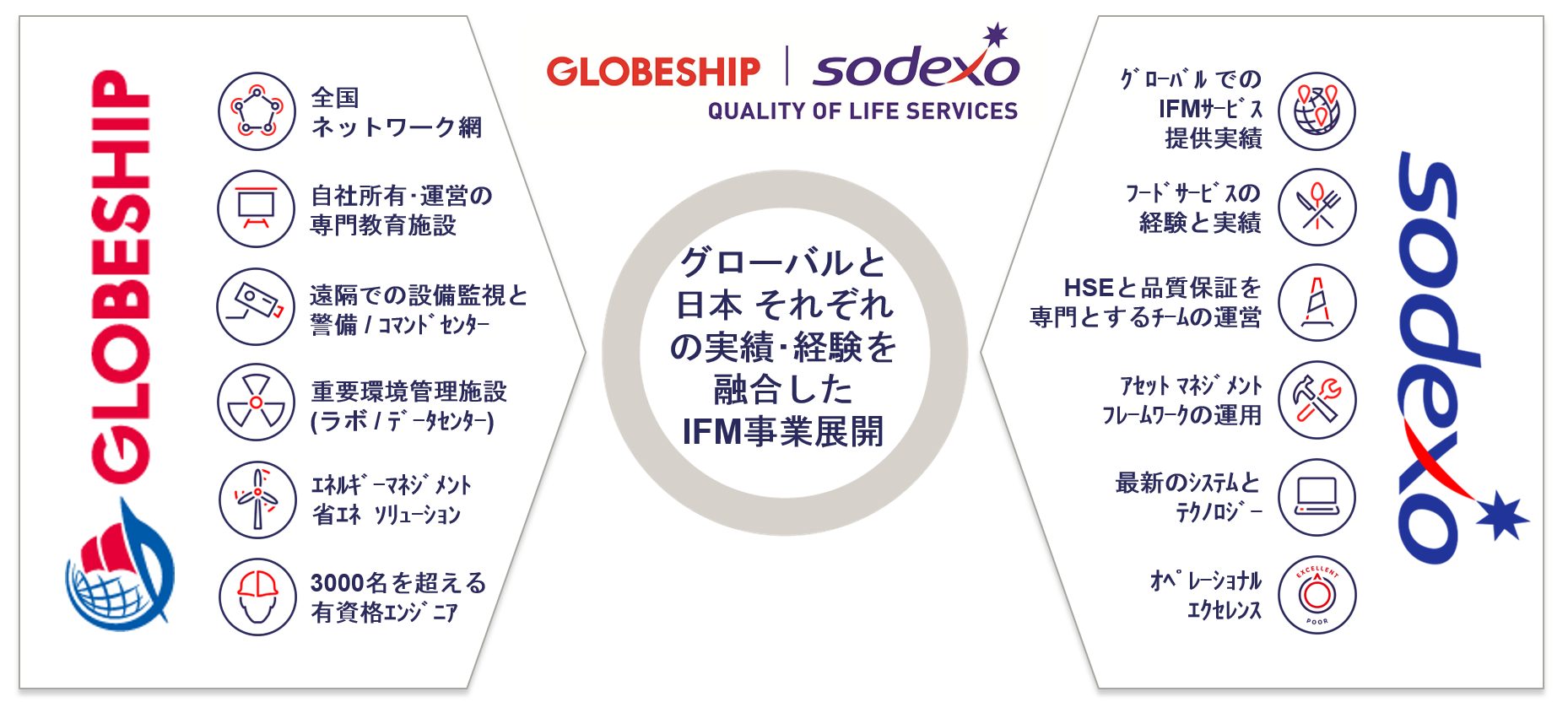GSS18_Our_Network_JP.png