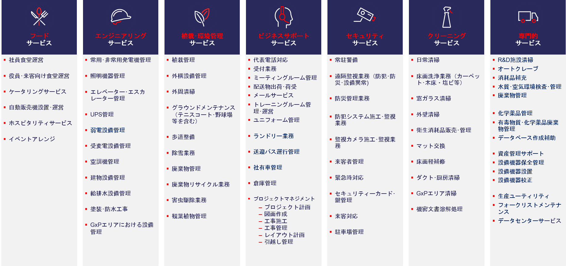 GSS18_IFM_Services_JP_001.png