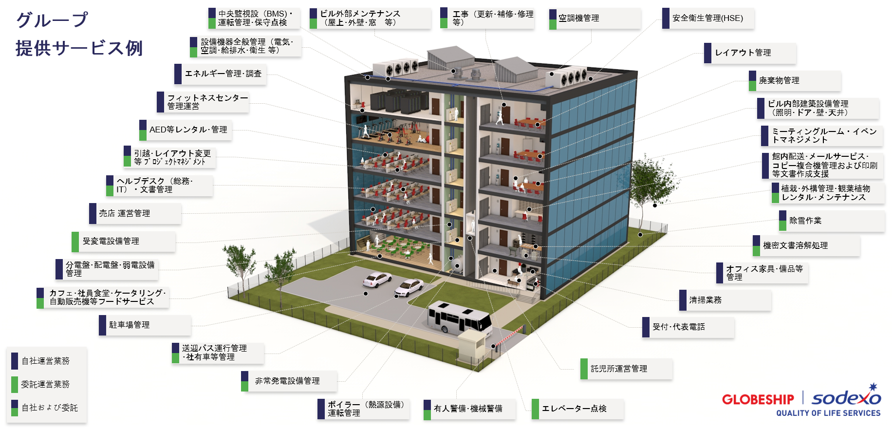 GSS18_Asset_Types_Offices_JP_001.png