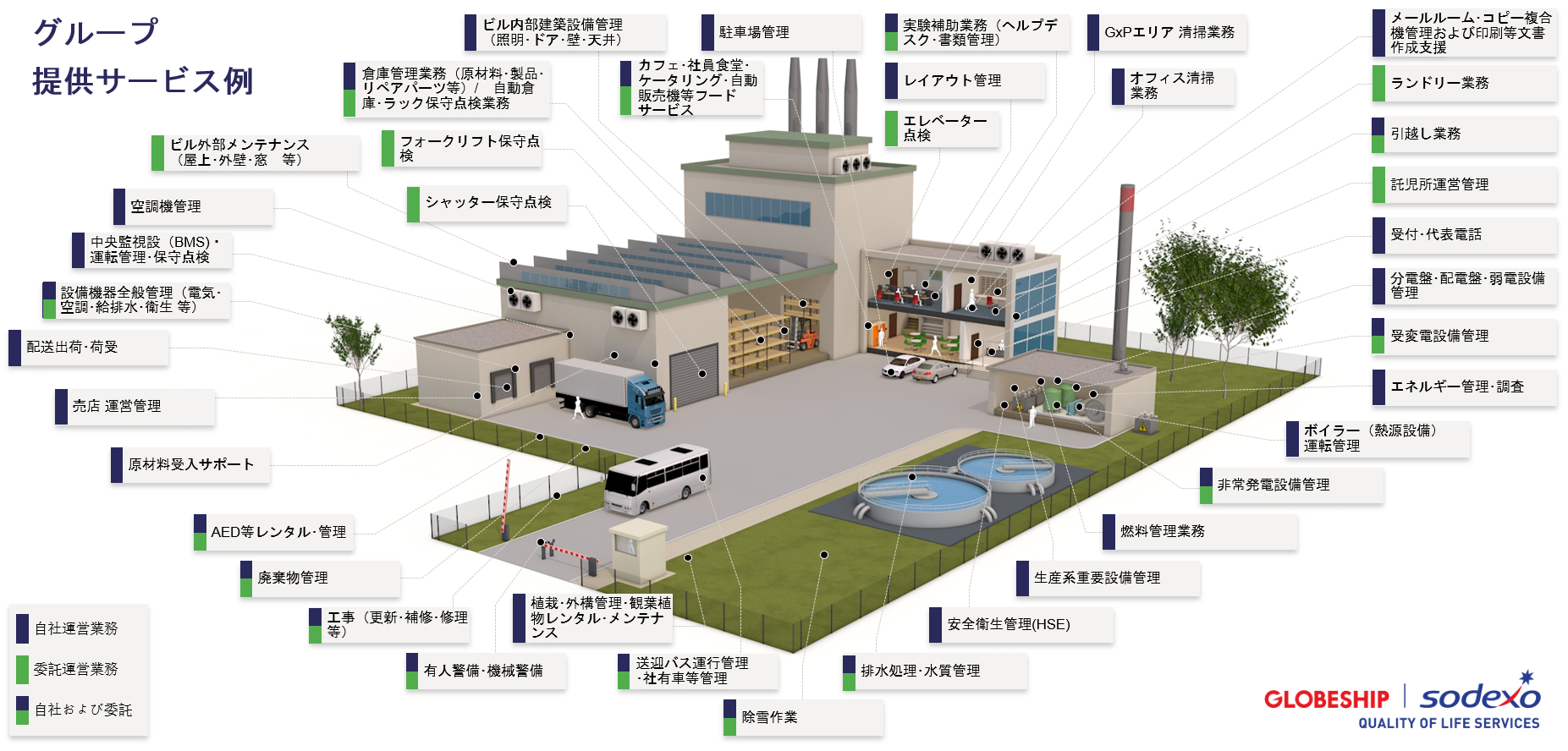GSS18_Asset_Types_Manufacturing_JP_001.png