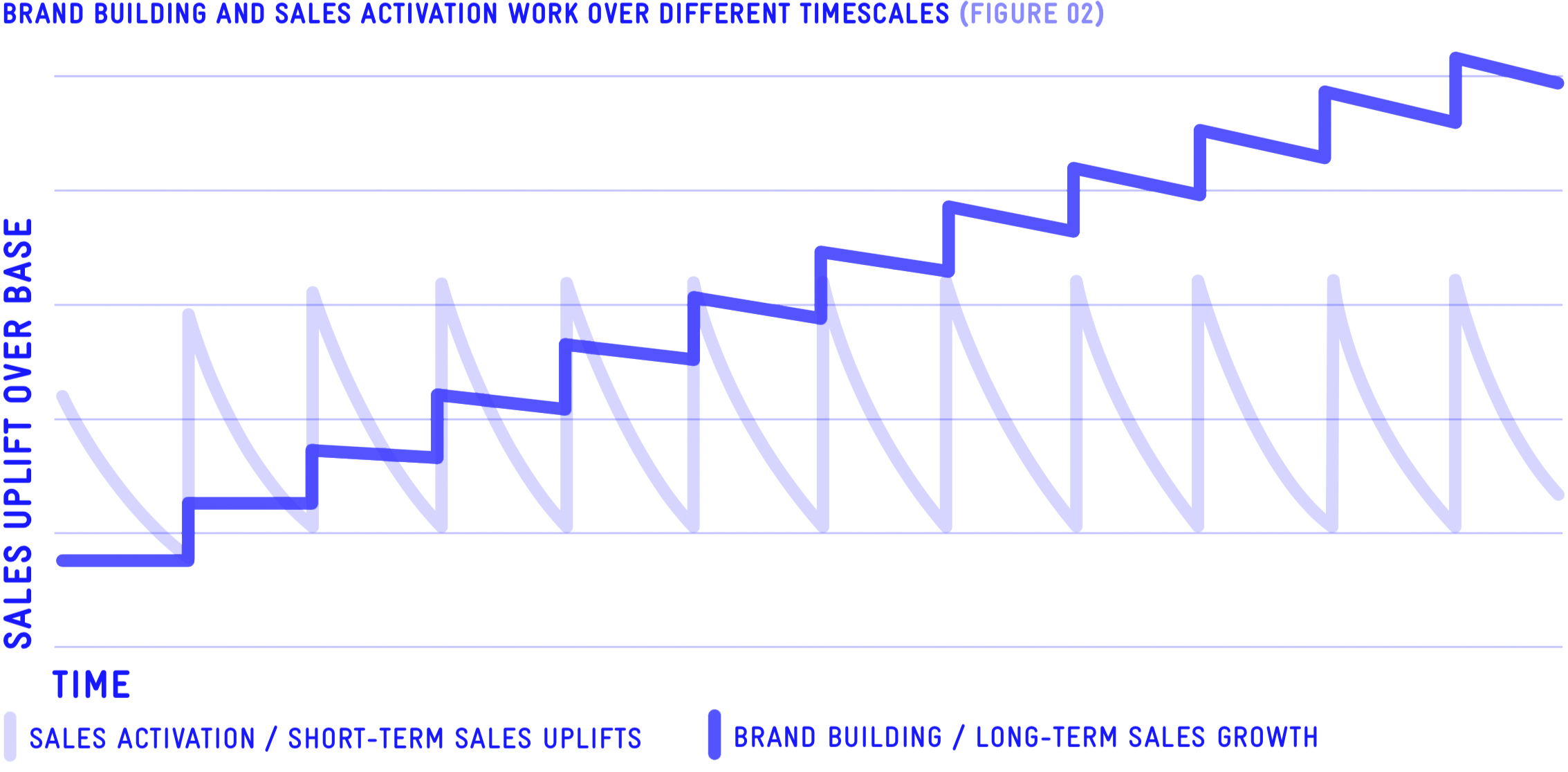 long-term-vs-short-term.png