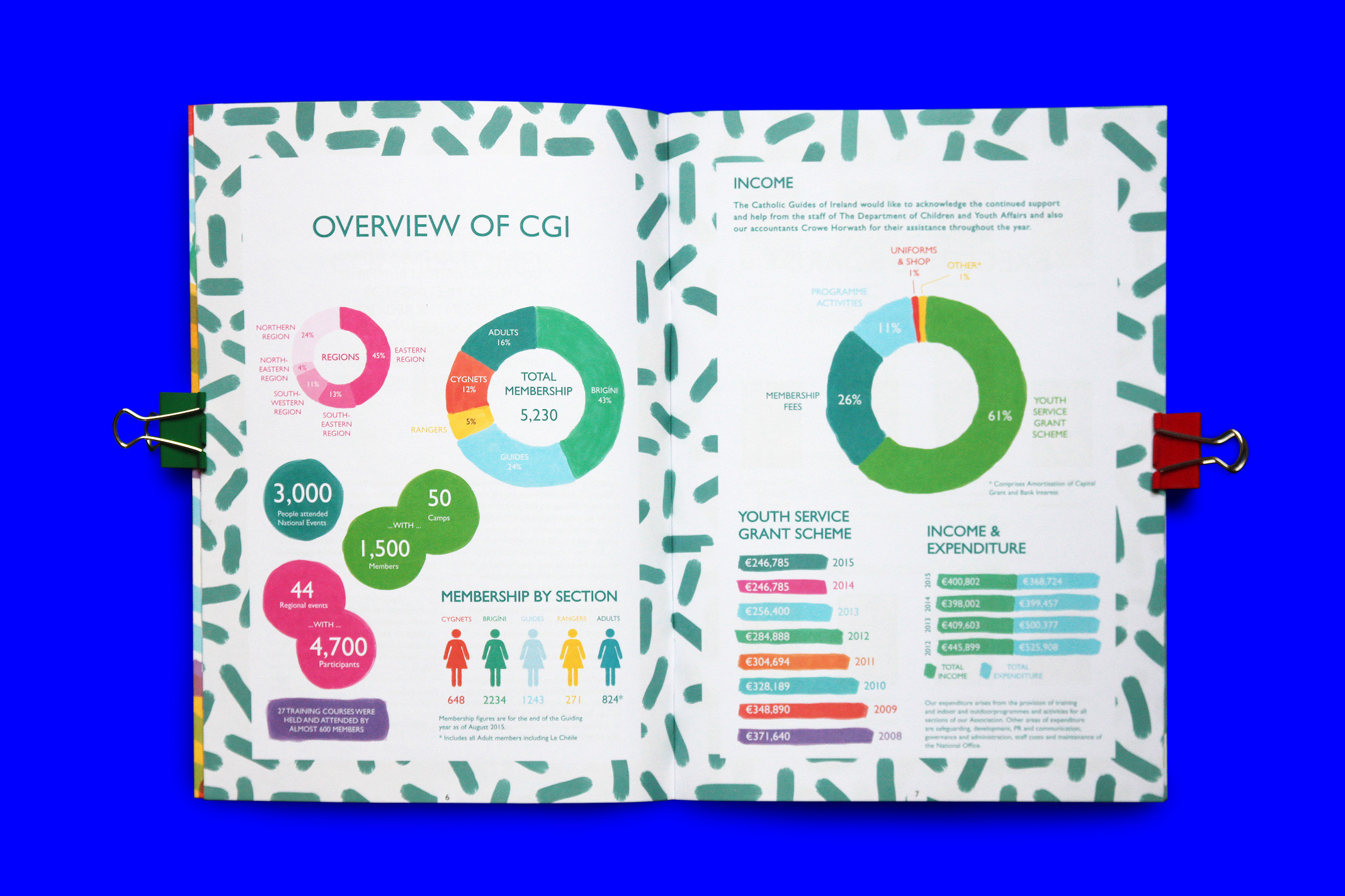 CGI-Annual-Report-2013-Info-Spread.jpg