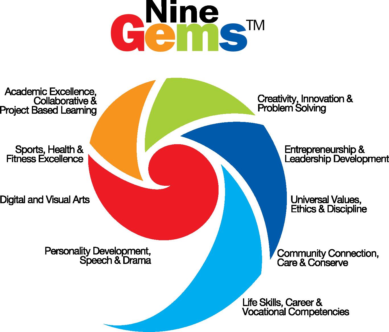 9 Gems Logo.png