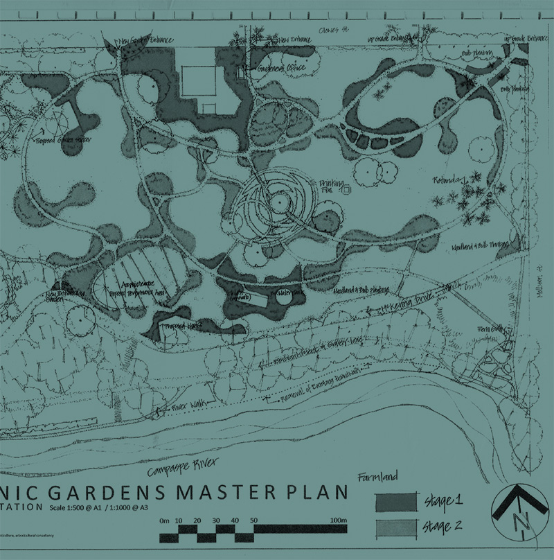 Download Master Plan (9.6mb)