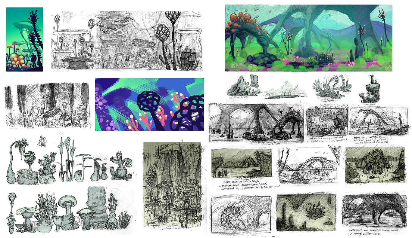 Environment Sketch Compilation