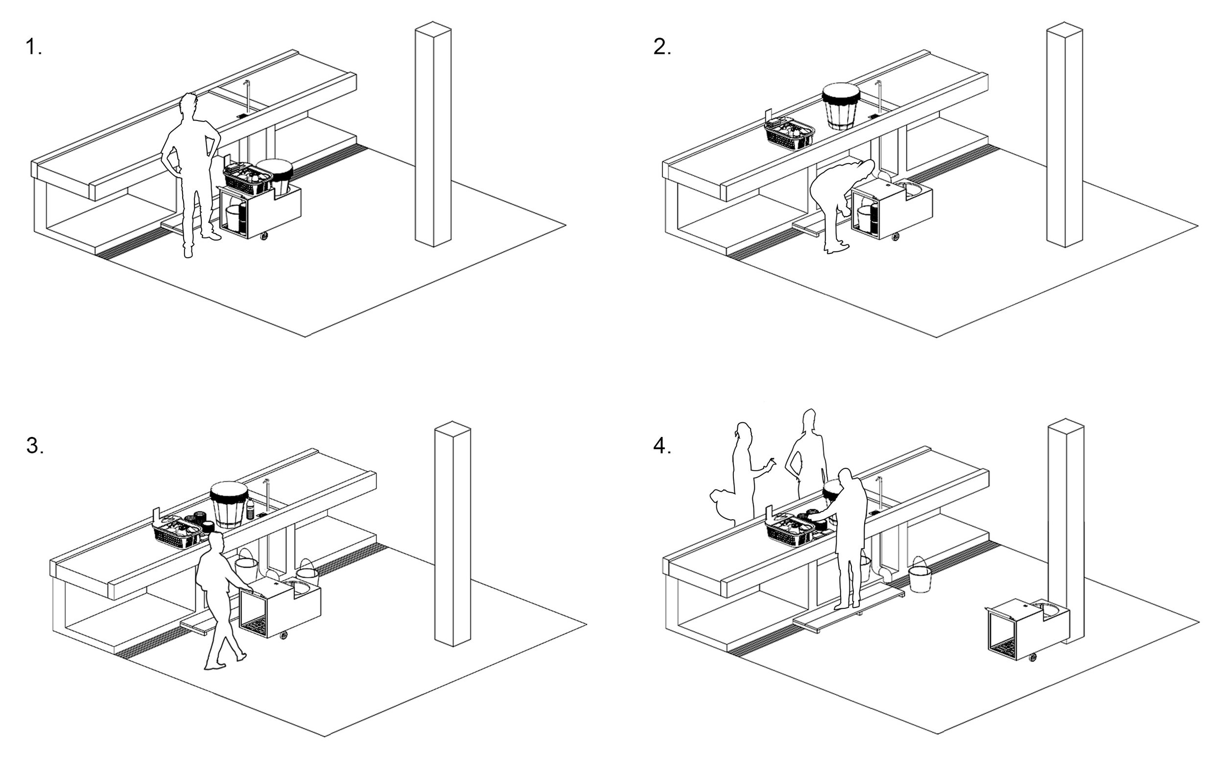 figure 6: Stall set-up and assemble method at Petanak Central Market with the mini-trolley.