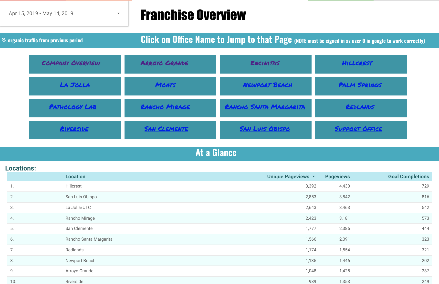Franchisee Marketin Dashboard.png