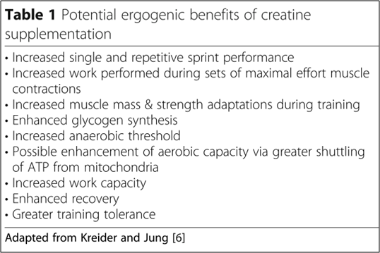 ergogenic benefits.png