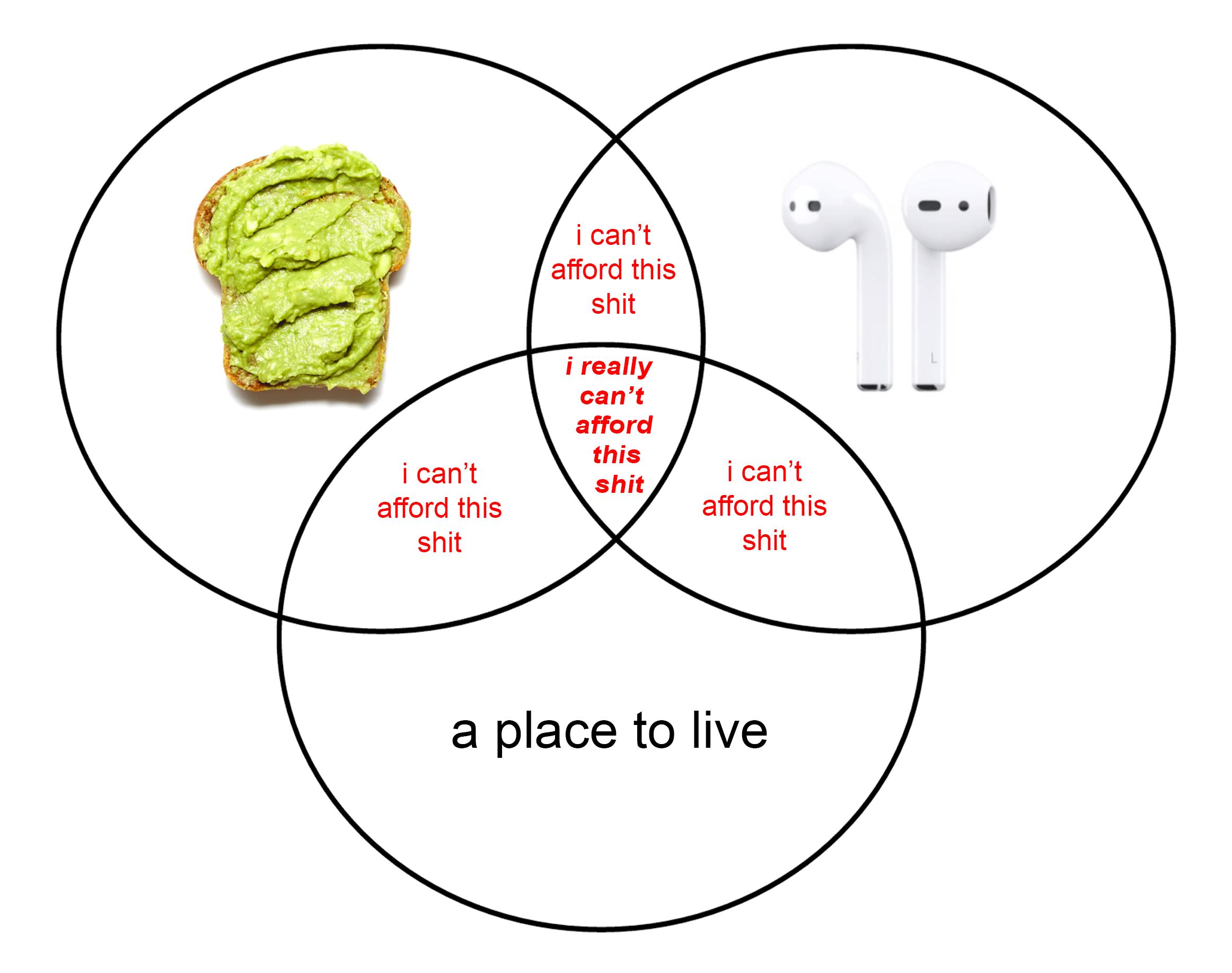 Pictured: Jason's problem-solving diagram.