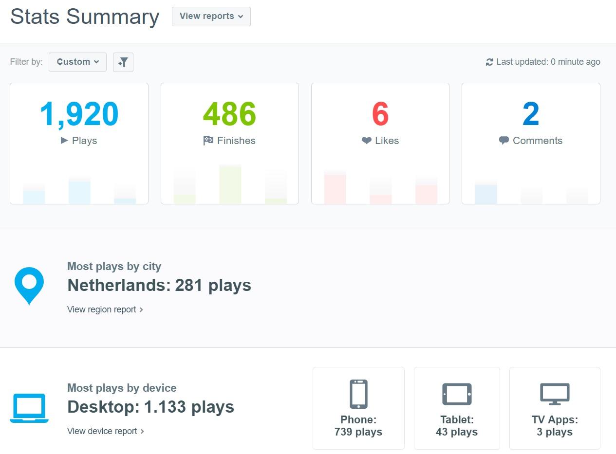 Vimeo analytics dashboard.