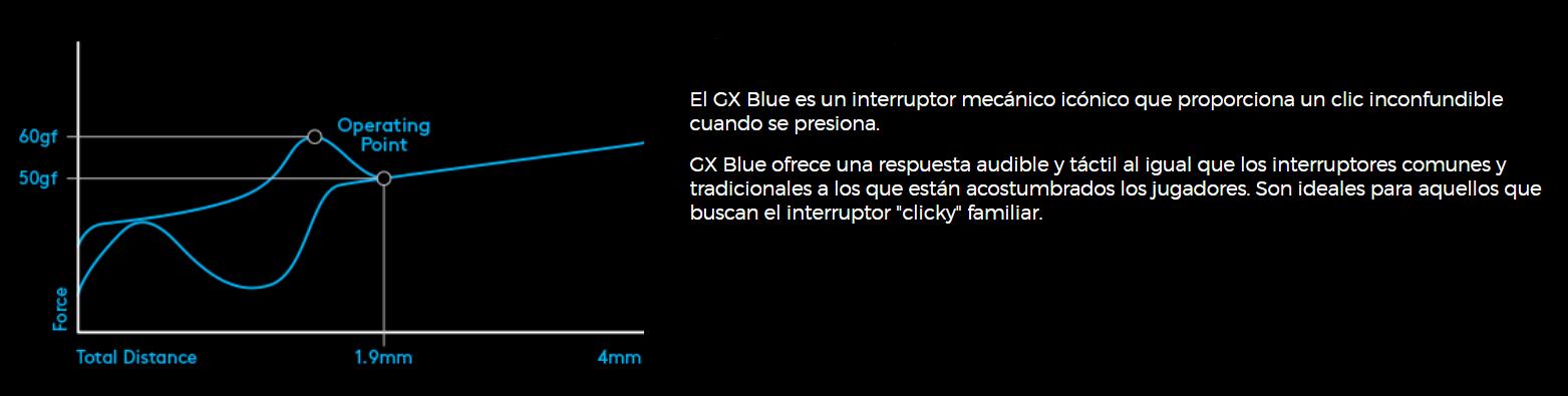 gx blue.PNG