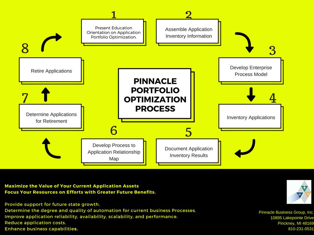 Portfolio Optimization Graphic.png