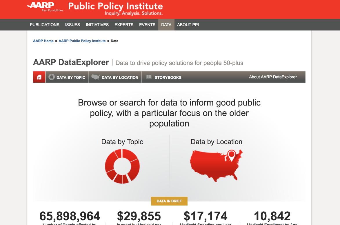 AARP Public Policy Institute DataExplorer - AARP asked Velir to design and build a site to visualize data for their Public Policy group. The goal was to offer an easy pathway to data that drives policy solutions for people 50+.