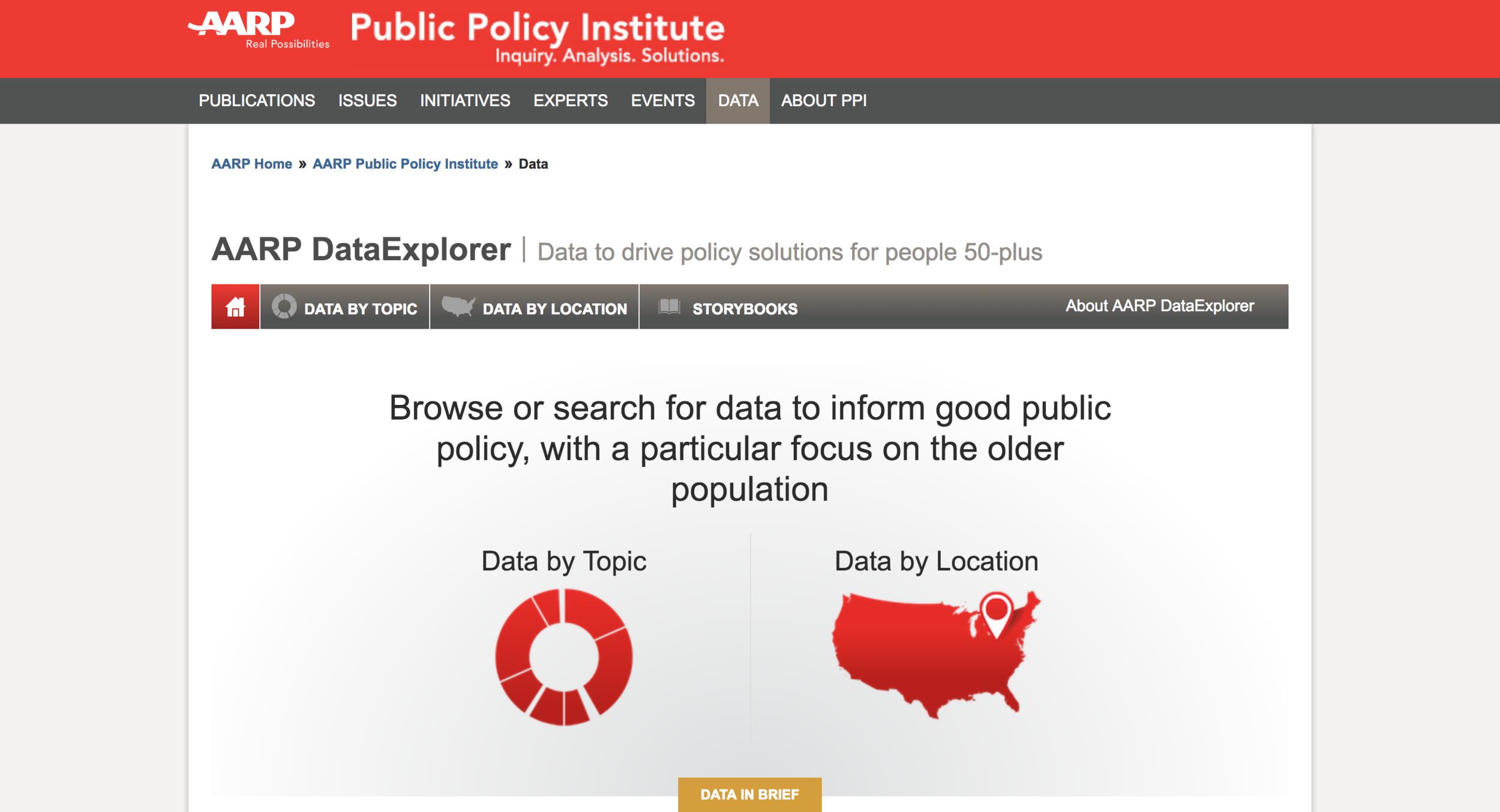AARP Public Policy Institute  PPI   AARP.png