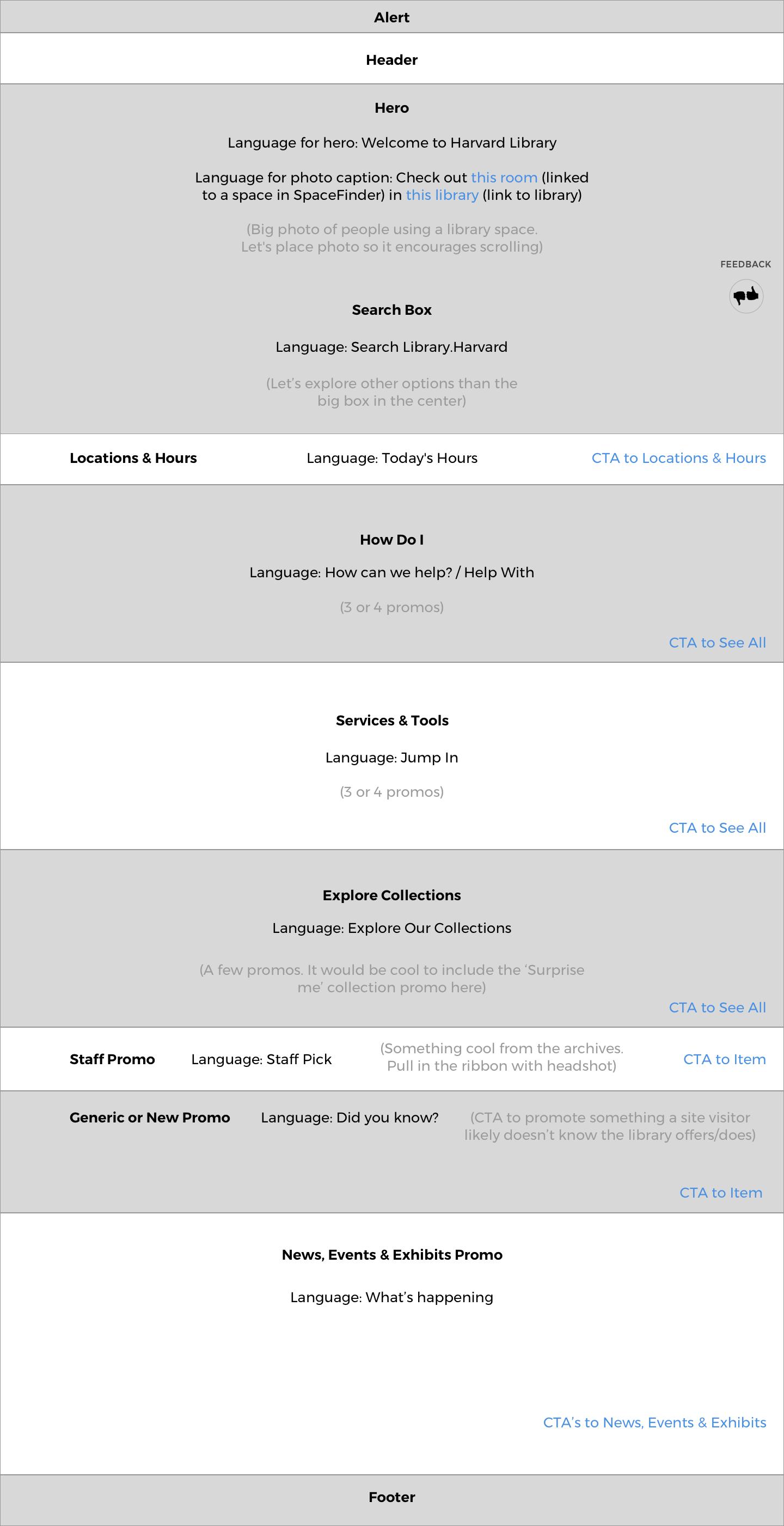 Homepage 2.0 Conceptual Framework v2.jpg