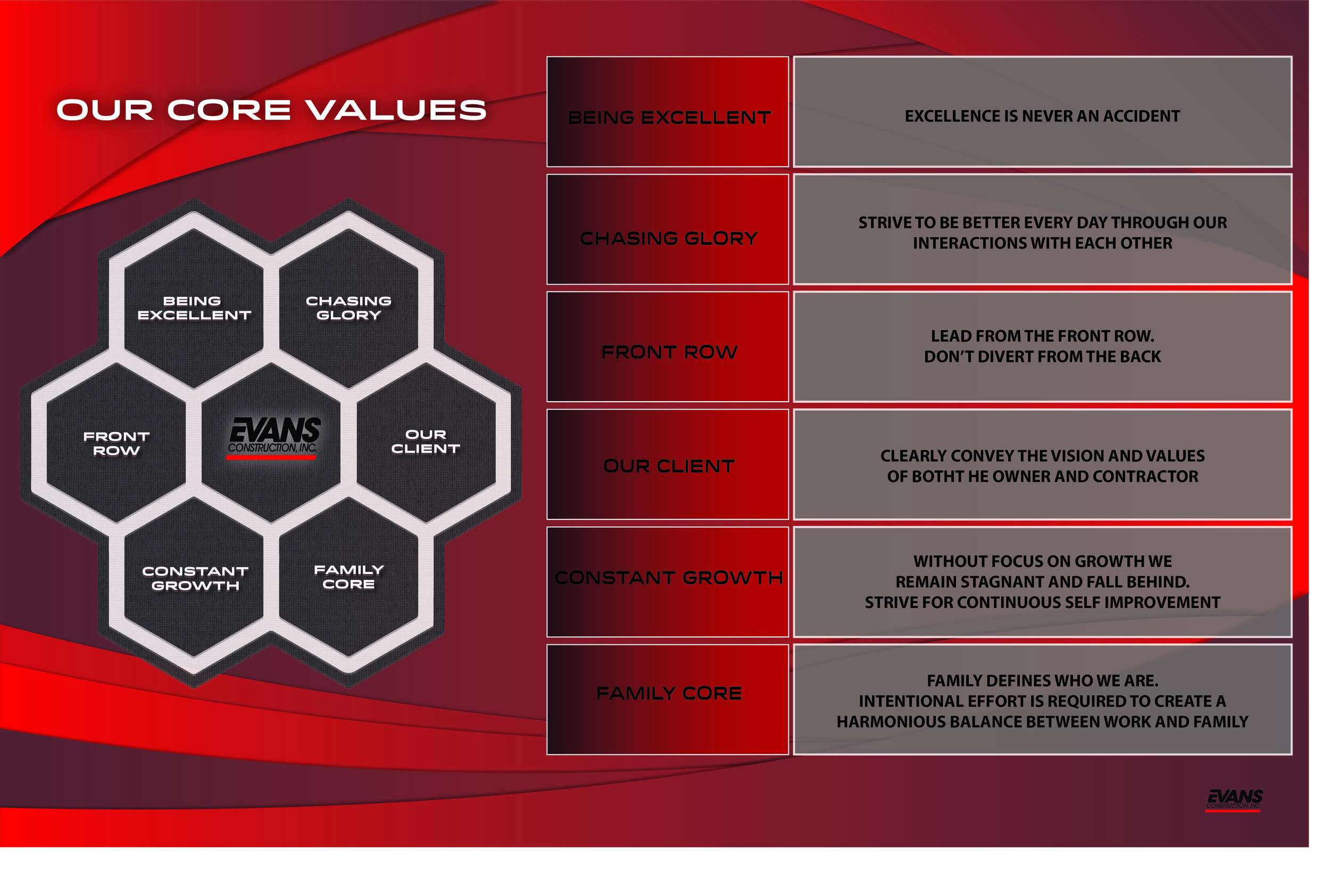 corporate values poster explained REVISED.jpg